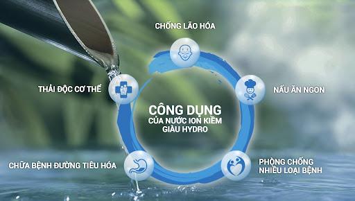 Tính năng của máy lọc nước ion kiềm